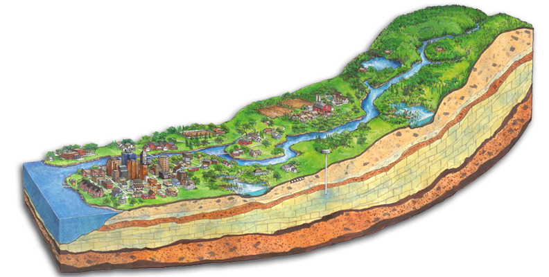watershed overview otherview